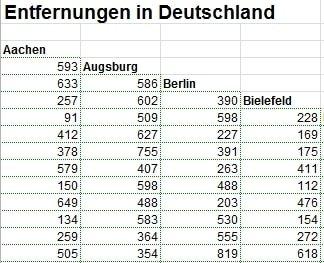 entfernungen deutschland